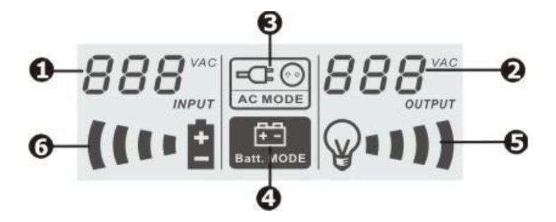 PowerWalker VI 600 SW IEC wyświetlacz
