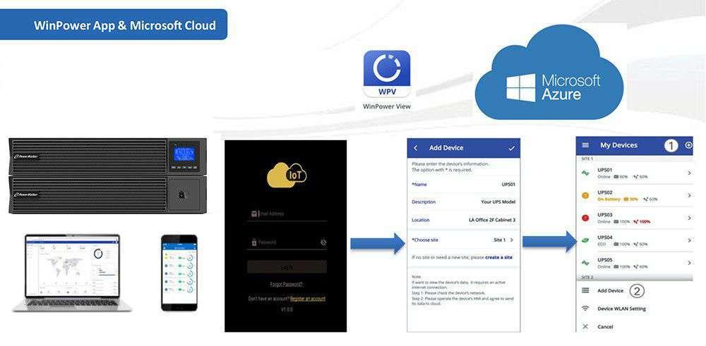 WinPower App PL cloud chmura p2p