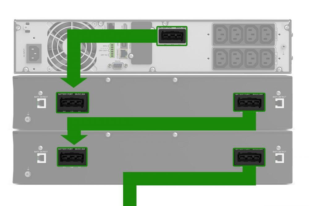 attery Pack 12x9Ah PowerWalker BP 10134054 schemat podłączenia