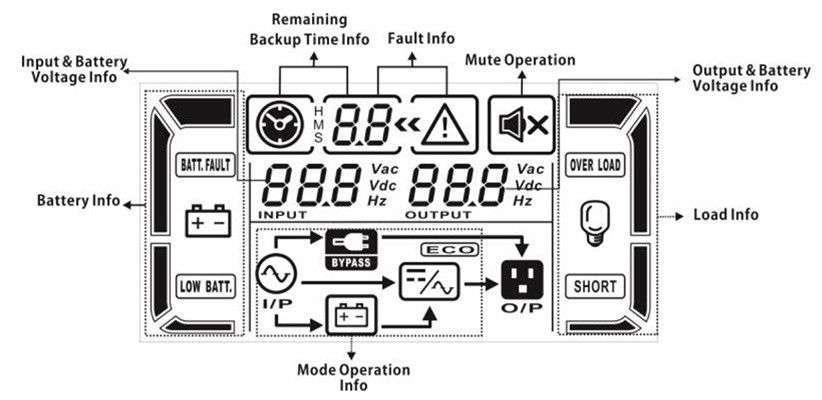 PowerWalker VFI 3000 C LCD wyświetlacz LCD