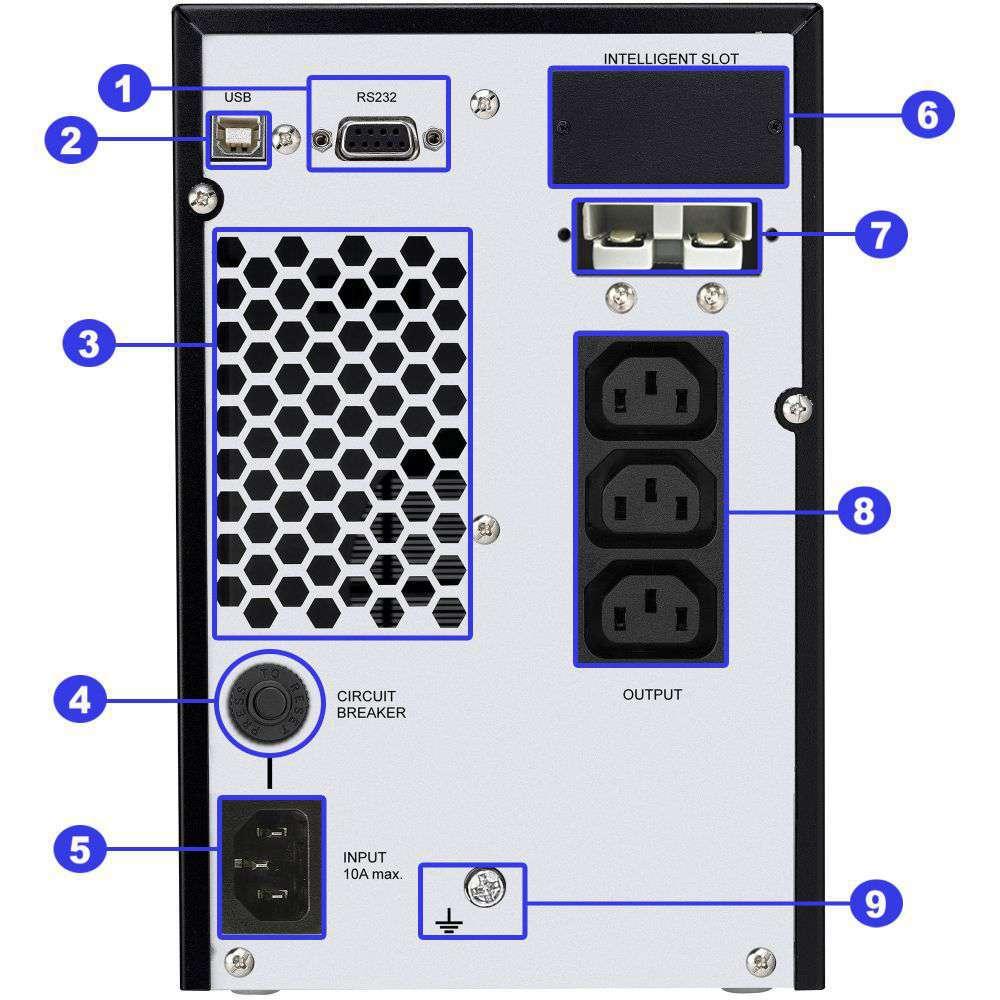 ☆ awaryjny ☆ tower ☆ online ☆ LCD ☆ 18Ah ☆ 3x IEC C13 ☆ RS-232 ☆ USB ☆ slot SNMP ☆ złącze bateryjne ☆ ViewPower PL