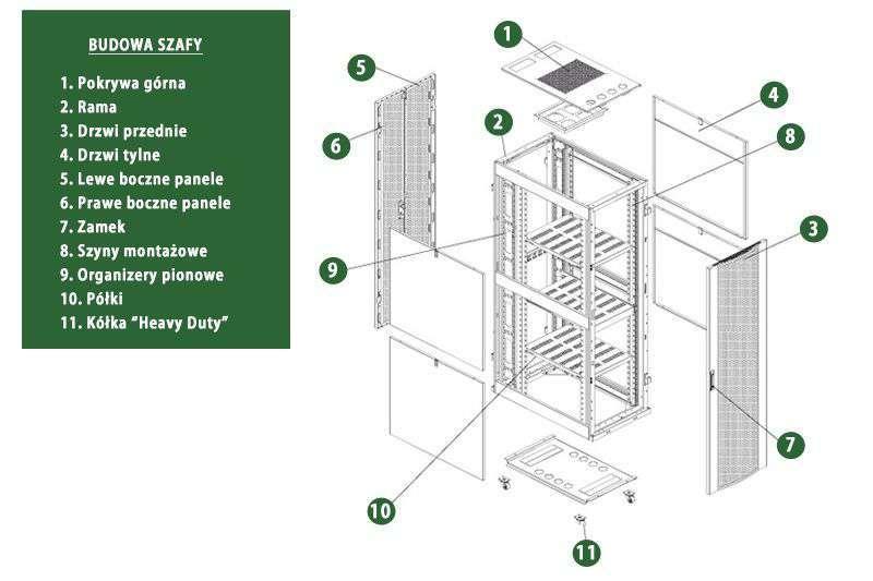 Linkbasic NCF42-810-KLA-C  budowa szafy