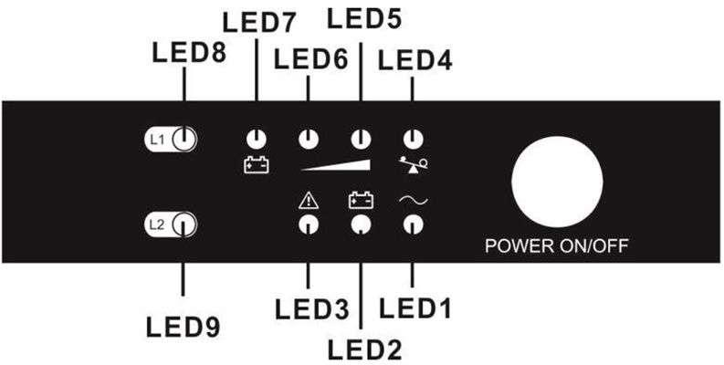 PowerWalker VFI 1000 R1U LED DIODYLCD