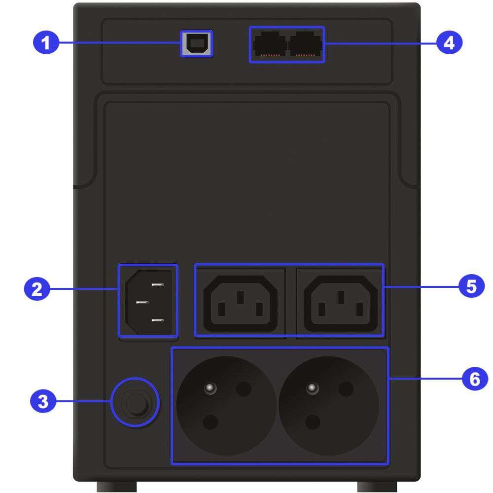 Opis złącz w zasilaczu awaryjnym UPS Power Walker serii VI SHL FR