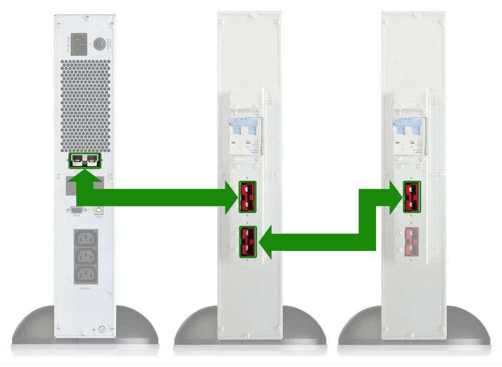 Battery Pack A24R-4x9Ah PowerWalker BP 10134013 schemat podłączenia