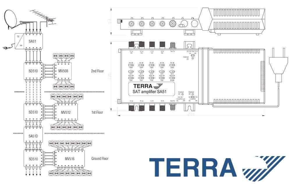 Wzmacniacz Terra SA-51 przykład