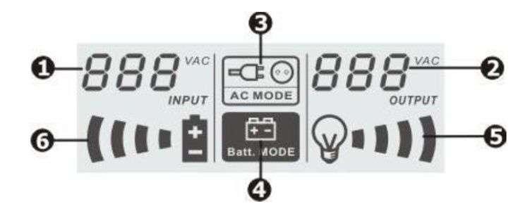 PowerWalker VI 3000 LCD FR wyświetlacz