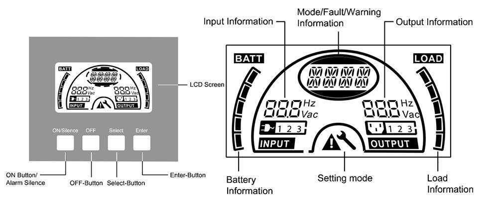 PowerWalker VFI 2000 TG HID wyświetlacz LCD