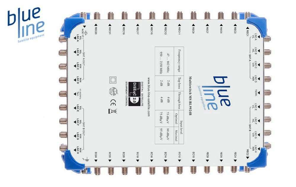 Multiswitch Blue Line MSBL9924B