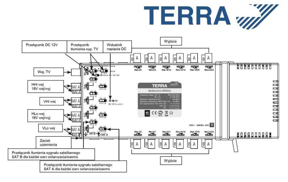 Multiswitch Terra MR-924L Schemat