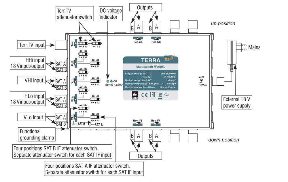 Multiswitch Terra MV-912L schemat