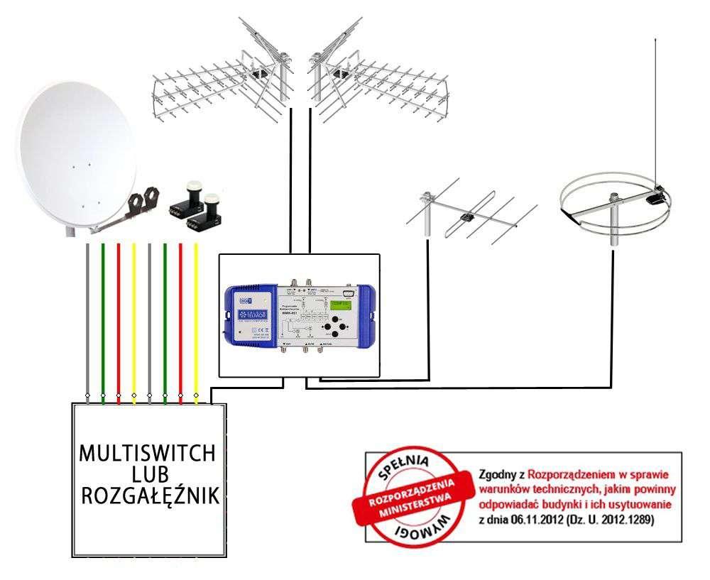 Schemat zbiorczej instalacji antenowej w budynku wielorodzinnym