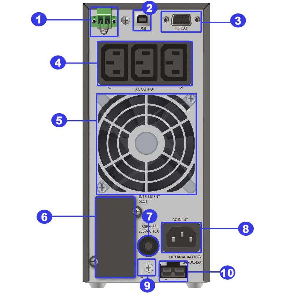 ☆ awaryjny ☆ Tower ☆ online ☆ LCD ☆ HID ☆ 3x IEC ☆ Terminal ☆ EPO ☆ RS-232 ☆ USB ☆ slot SNMP ☆ złącze bateryjne ☆ WinPower PL