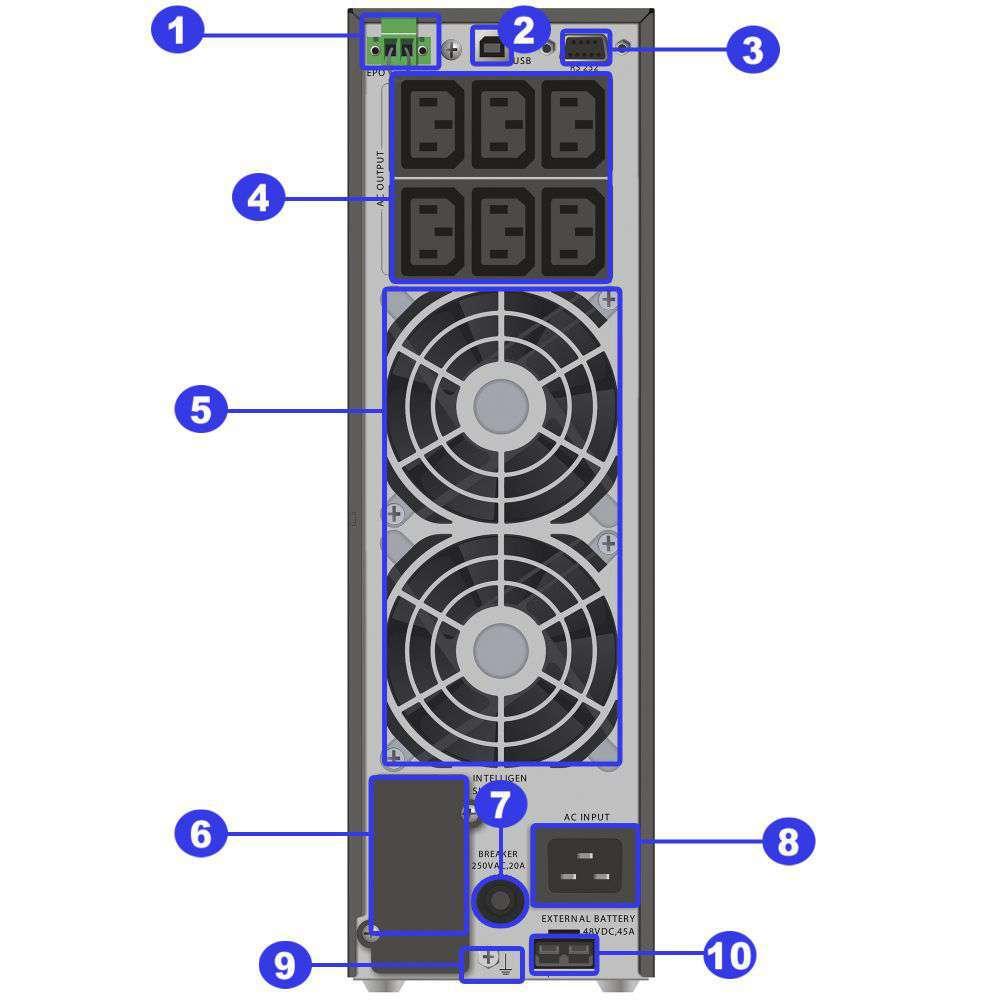 ☆ awaryjny ☆ Tower ☆ online ☆ LCD ☆ HID ☆ 6x IEC ☆ Terminal ☆ EPO ☆ RS-232 ☆ USB ☆ slot SNMP ☆ złącze bateryjne ☆ WinPower PL
