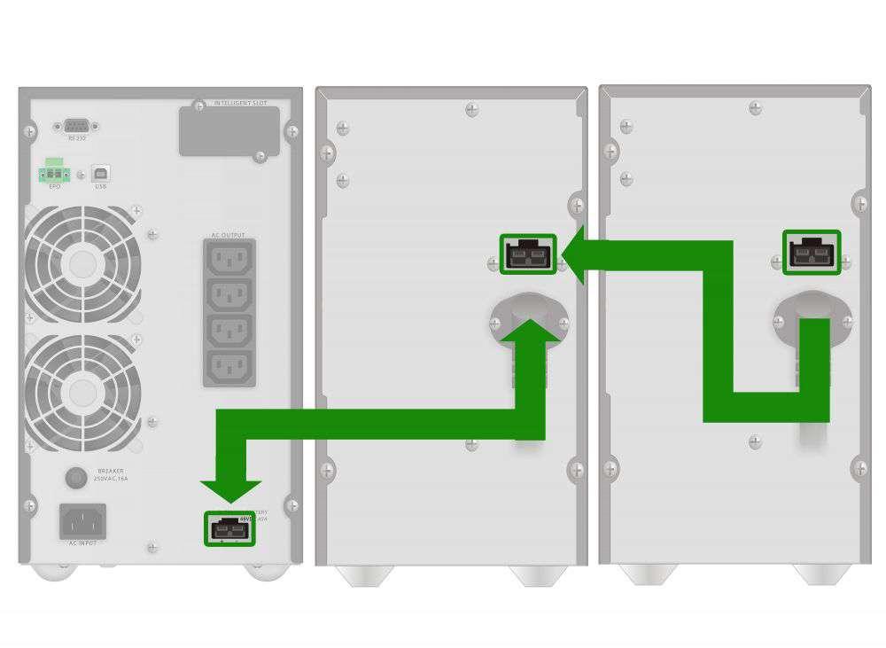 Battery Pack S24T-6x9Ah PowerWalker BP 10134031 schemat podłączenia