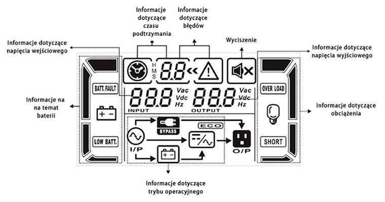 PowerWalker VFI 6000 CG PF1 wyświetlacz LCD