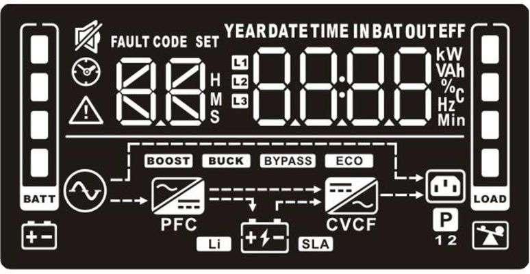 PowerWalker VFI 1000 CG PF1 wyświetlacz LCD