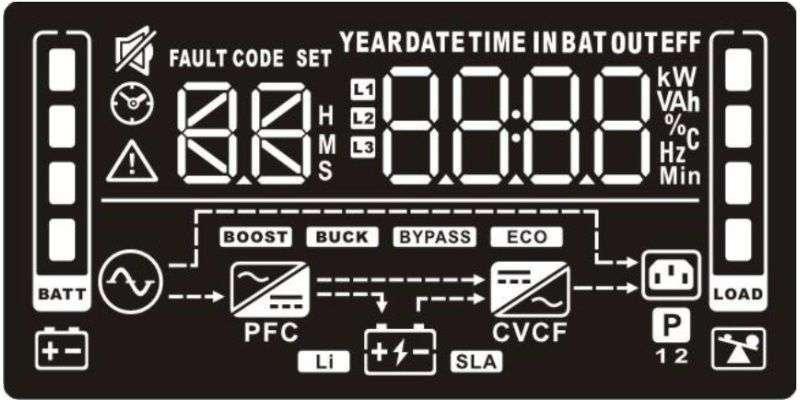 PowerWalker VFI 2000 RMG PF1 wyświetlacz LCD