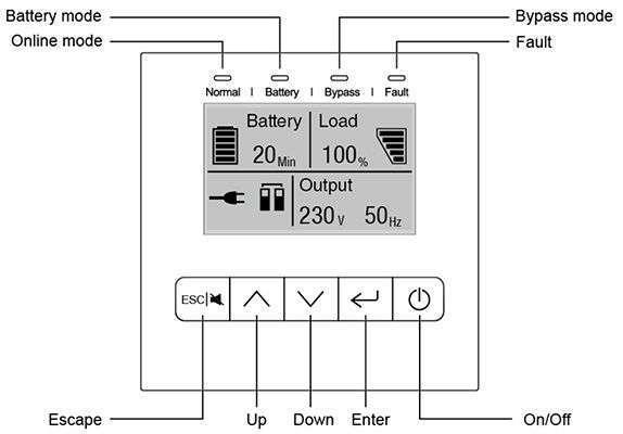 PowerWalker VFI 10000 RTG PF1 wyświetlacz LCD