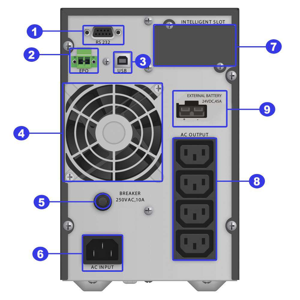 ☆ awaryjny ☆ Tower ☆ online ☆ LCD ☆ HID ☆ 18Ah ☆ 4x IEC C13 ☆ EPO ☆ RS-232 ☆ USB ☆ slot SNMP ☆ złącze bateryjne ☆ WinPower PL