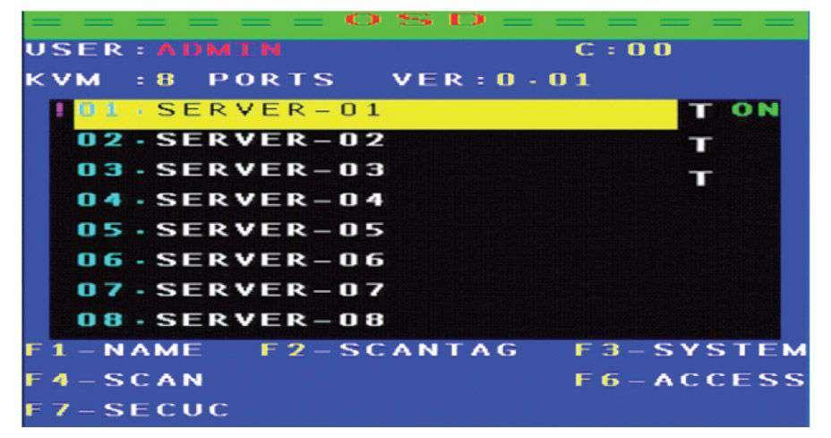 przełącznik kvm stlcon1708 digitalbox