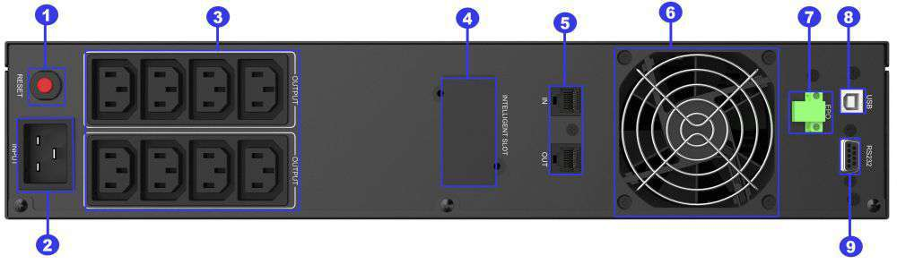 ☆ rackowy ☆ serwerowy ☆ line-interactive ☆ LCD ☆ HID ☆ 28.8Ah ☆ 8x IEC ☆ EPO ☆ RS-232 ☆ USB ☆ RJ-45/RJ-11 ☆ slot SNMP ☆ PowerMaster PL