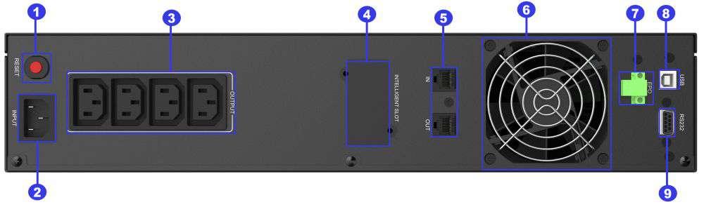 ☆ rackowy ☆ serwerowy ☆ line-interactive ☆ LCD ☆ HID ☆ 18Ah ☆ 4x IEC ☆ EPO ☆ RS-232 ☆ USB ☆ RJ-45/RJ-11 ☆ slot SNMP ☆ PowerMaster PL