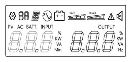 PowerWalker VI 1000 STL FR wyświetlacz