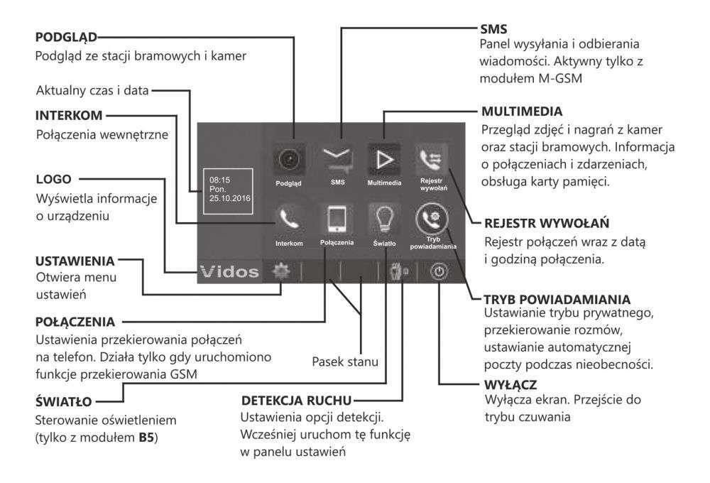 vidos duo m1021b - menu ekranowe