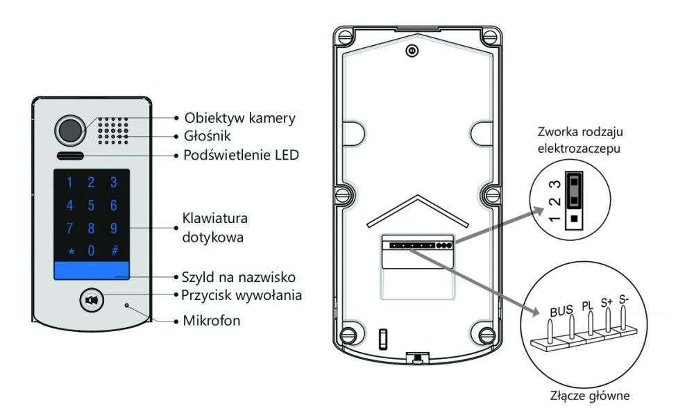 vidos duo S1301-D - charakterystyka stacji bramowej