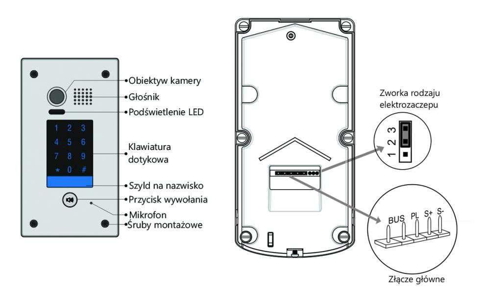 vidos duo S1401-D - charakterystyka stacji bramowej