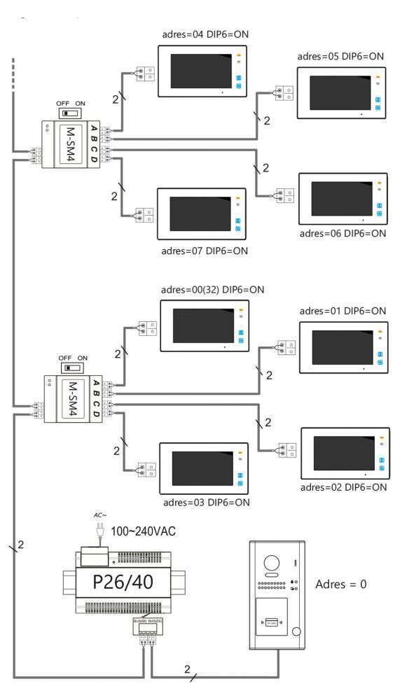 ROZBUDOWA O DODATKOWE MONITORY (z wykorzystaniem modułu M-SM4