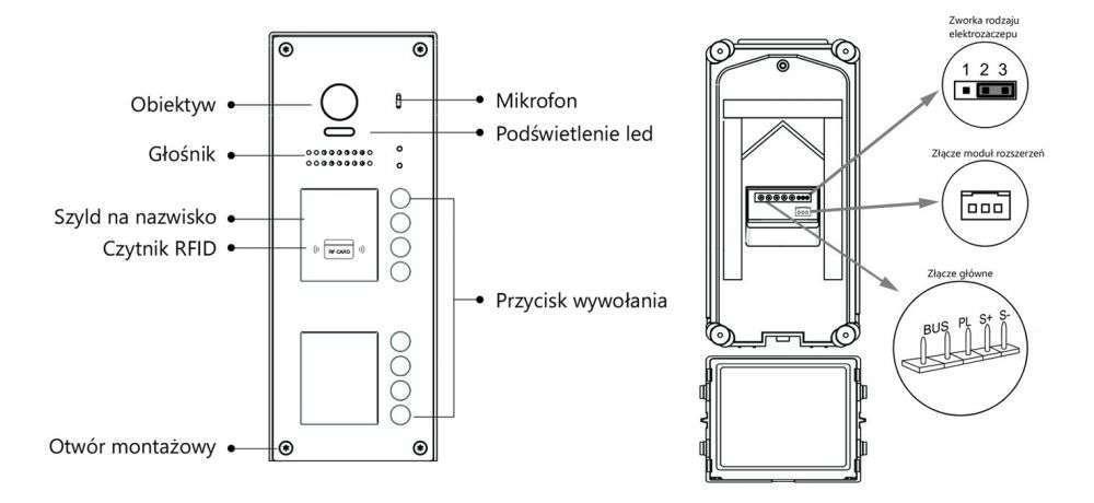 vidos duo S1108A - charakterystyka stacji bramowej