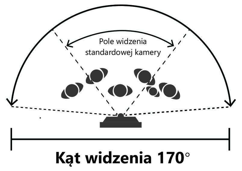 vidos duo s1108-a - obiektyw stacji bramowej