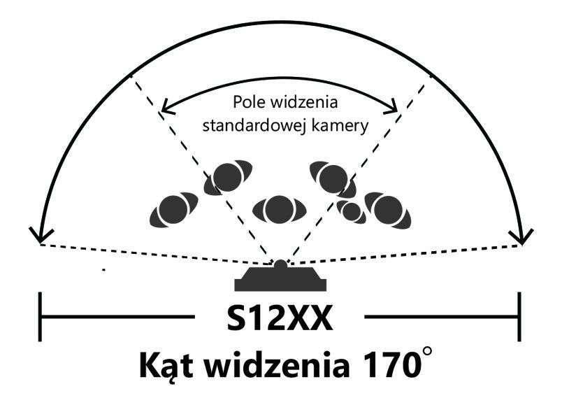 vidos duo s1204a - obiektyw stacji bramowej