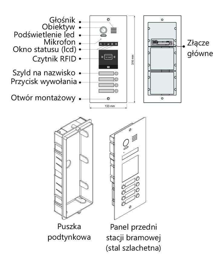 vidos duo S1508A - charakterystyka stacji bramowej