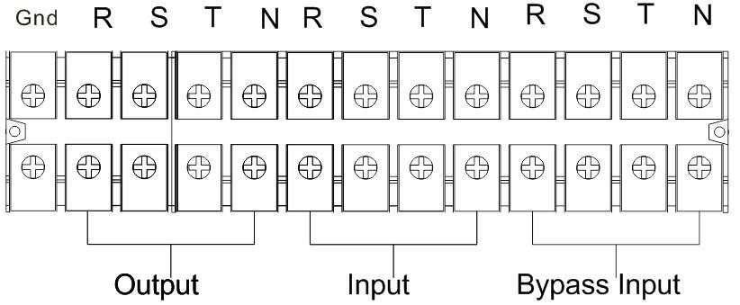 złącze terminal UPS VFI CPG 3/3 PF1