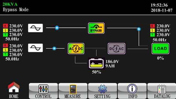 PowerWalker VFI CPG PF1 3/3 panel dotykowy LCD
