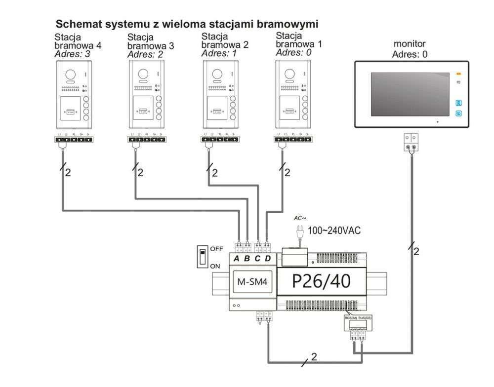 vidos duo m-sm4 schemat podłączenia 4 stacji bramowych