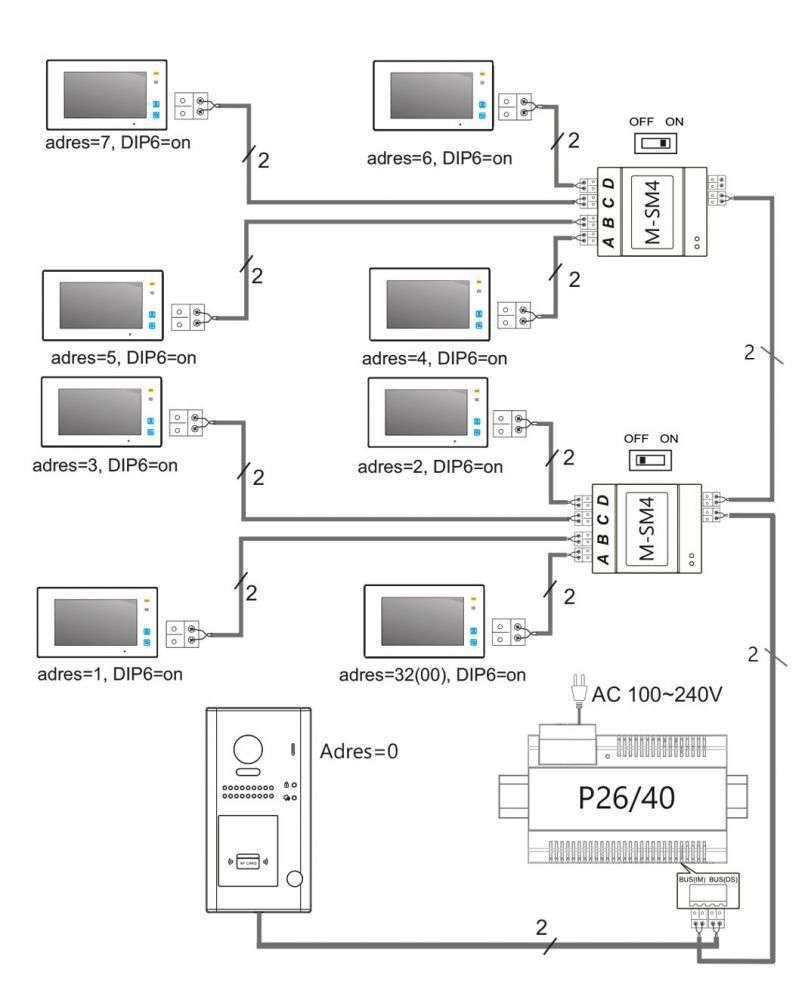 vidos duo m-sm4 schemat podłączenia 4 monitorów