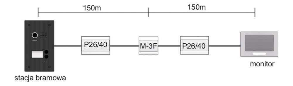 SCHEMAT POŁĄCZENIA (dla trybu repeater)