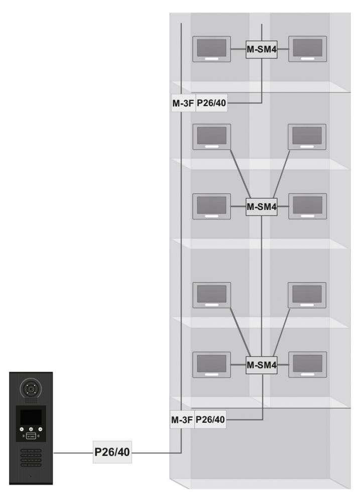 SCHEMAT POŁĄCZENIA (dla trybu router)