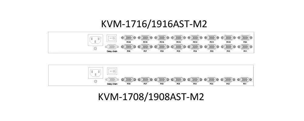 KVM-1716AST-M2 - panel tylny konsoli