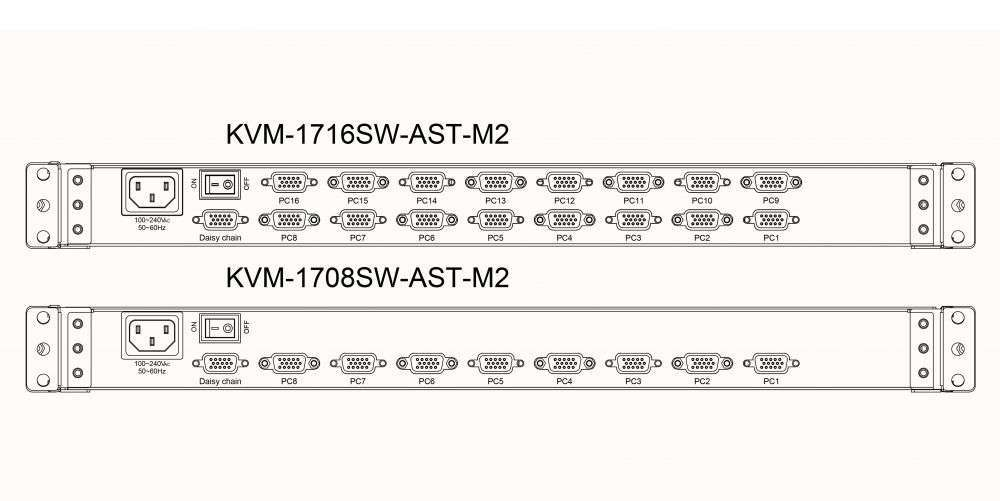 KVM-1708SW-AST-M2 - panel tylny konsoli