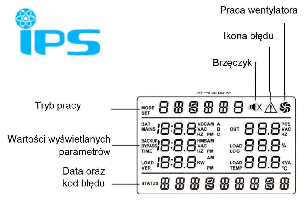 Opis wyświetlacza LCD dla UPS serii TS33-ON