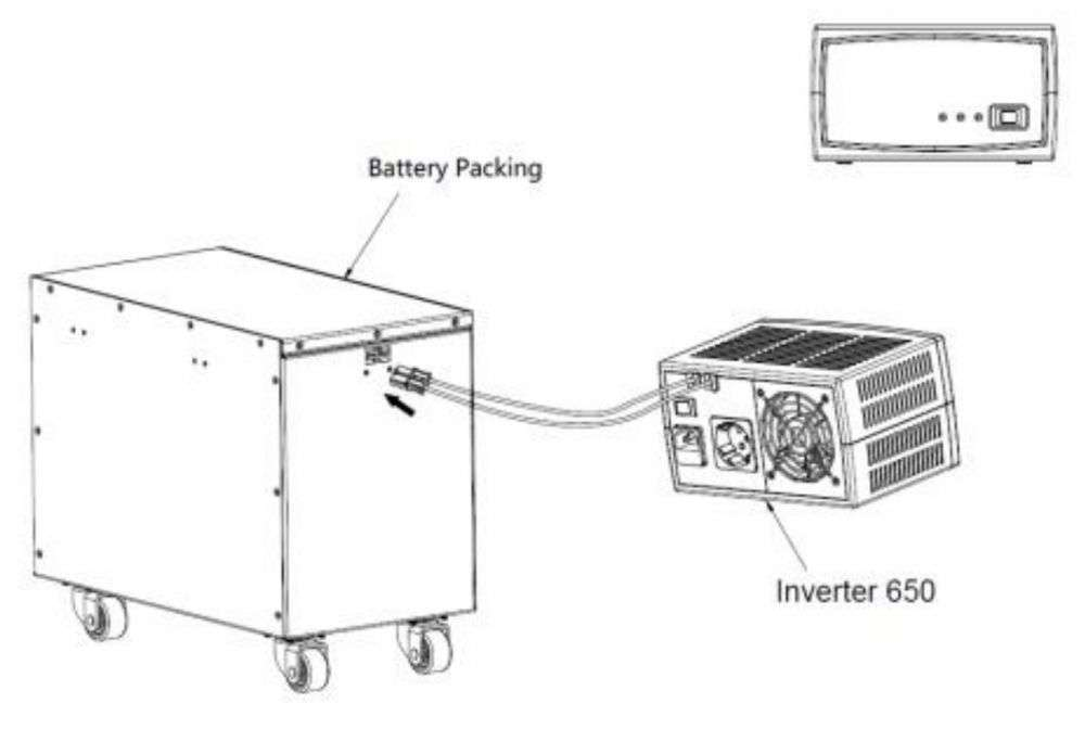 Inverter 650 SW FR sposób podłączenia baterii