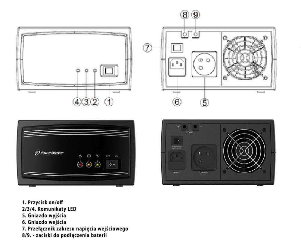 Inverter 650 SW FR opis złącz