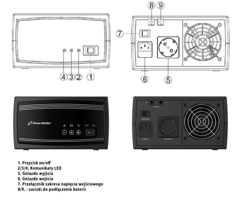 Inverter 650 SW opis złącz