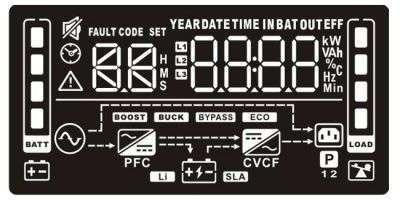 PowerWalker VI 3000 CW IEC panel LCD