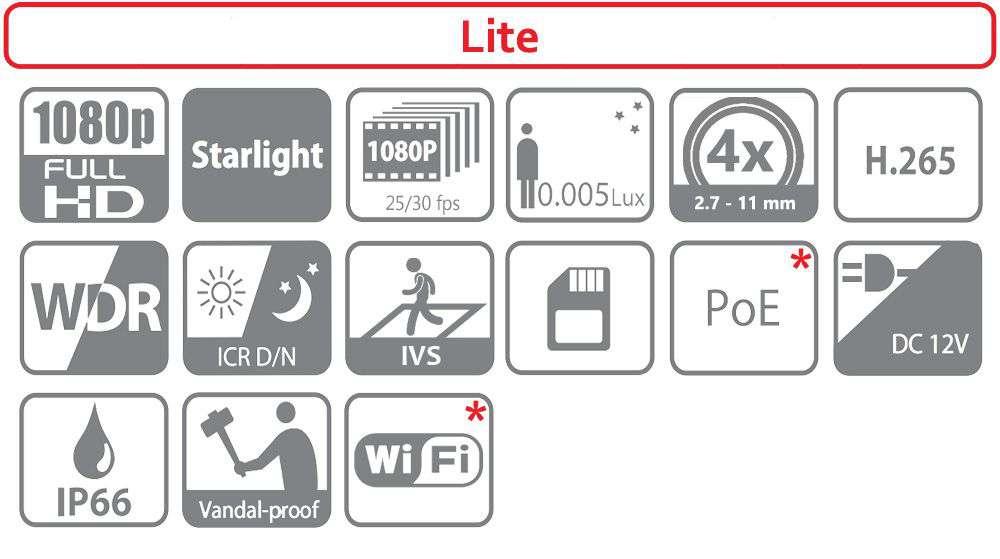 Kamera WiFi bezprzewodowa IP DH-SD22204UE-GN-W DAHUA (2MPX)